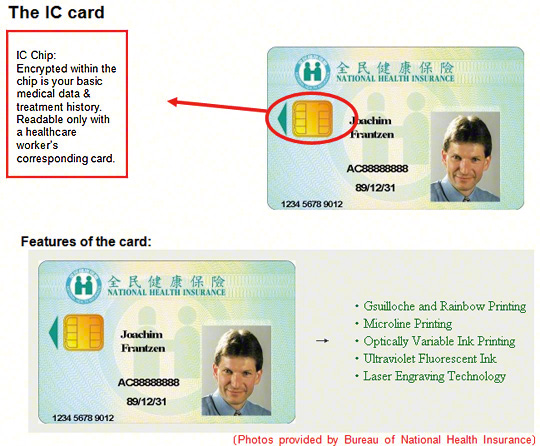 National Health Insurance Card