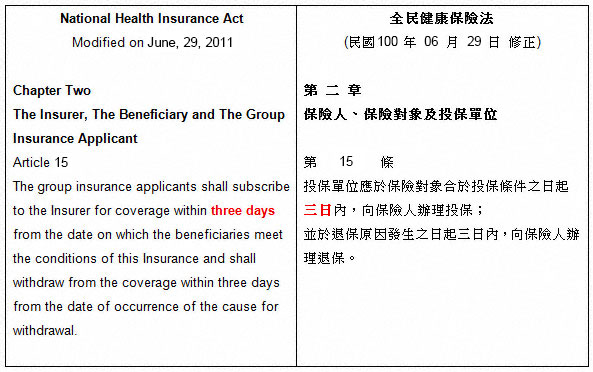 Taiwan NHI National Health Insurance Act Code, Chapter 2 English - Chinese Translation