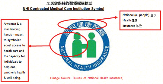 Image Result For National Health Insurance Taiwan