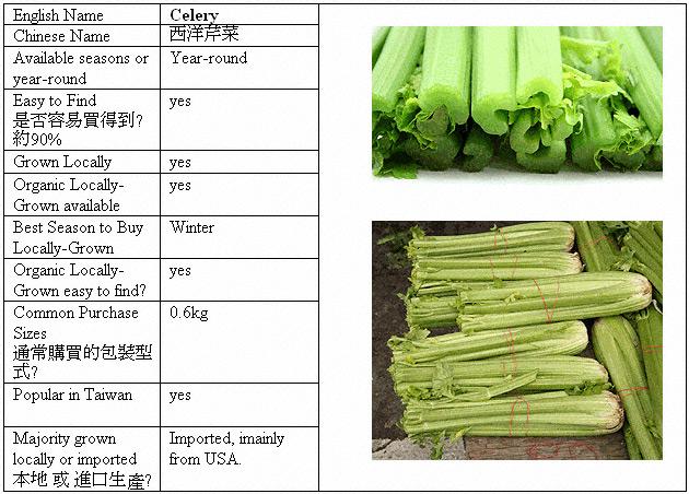 Taiwan Vegetables, Health Food, Organic, Organic Food, Whole Foods, Co Op,  Green Tea