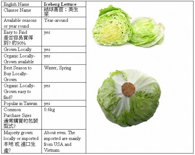 taiwan Vegetables, Health Food, Organic, Organic Food ...